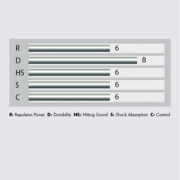Yonex Titanium BG 65 Badminton String