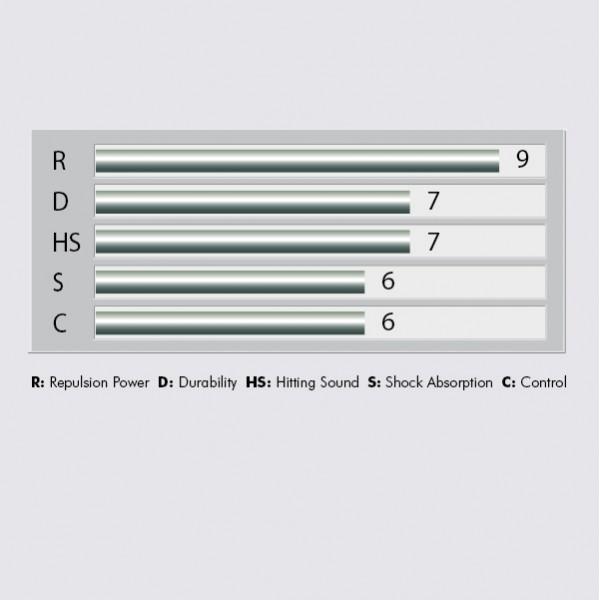 Yonex BG80 Power Badminton String